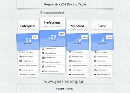 مجموعه 252 جدول لیست قیمت CSS و واکنش گرا