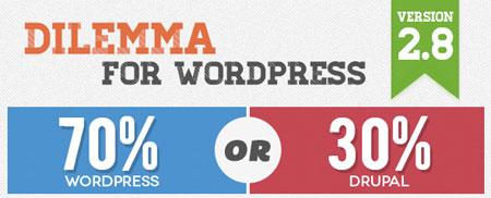 افزونه ایجاد پرسش آنلاین از کاربران Dilemma