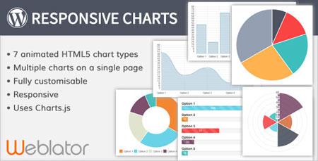 ایجاد نمودارهای گرافیکی واکنشگرا در وردپرس با Responsive Charts نسخه 1.2.8