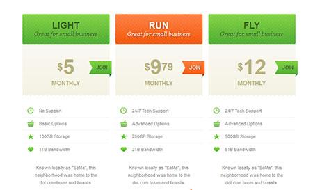 جدول لیست قیمت به صورت CSS3 و HTML